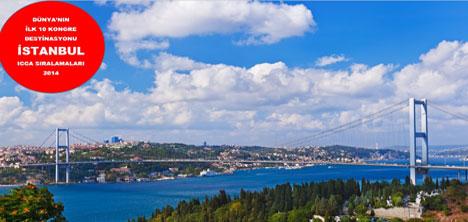İstanbul, Dünya Kongre Tercihlerinde İlk 10'da