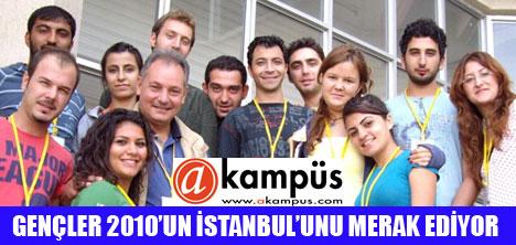 AKAMPUS.COM ANKETİ