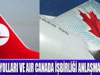 THY AIR CANADA İŞBİLİĞİ