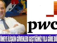 CEO'LARIN BÜYÜMEYE OLAN GÜVENİ AZALDI