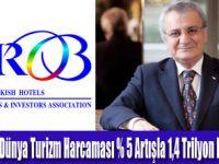 Dünya Turizm Harcaması 1,4 Trilyon $'a Ulaştı