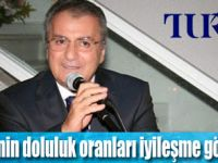 Türkiye yükselişe geçiyor