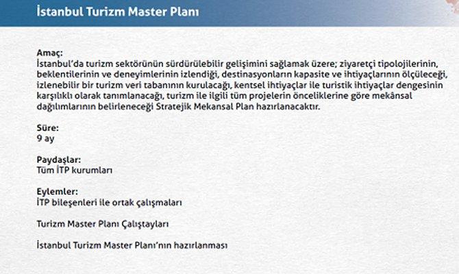 istanbul-turizm-platformu-teknik-koordinatoru-ozcan-bicer-003.jpg