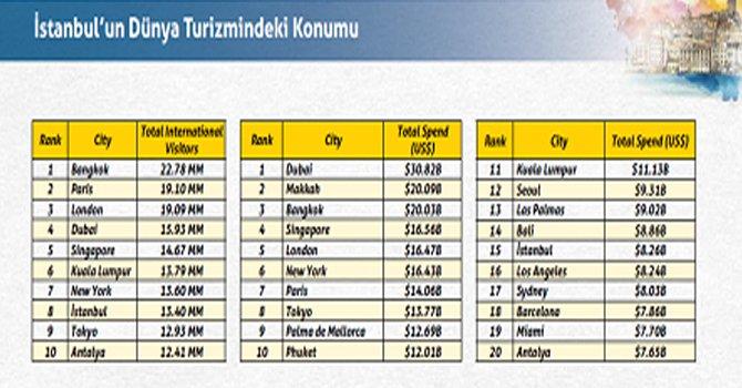 istanbul-turizm-platformu-teknik-koordinatoru-ozcan-bicer-011.jpg