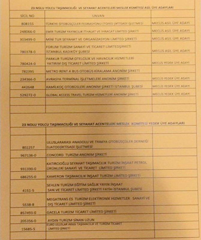 ito-23.-komite-yolcu-tasimaciligi-ve-seyahat-acenteleri-komitesi-secimleri.jpg