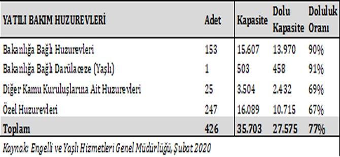 turkiyenin-yasli-nufus-seviyesi-003.jpg